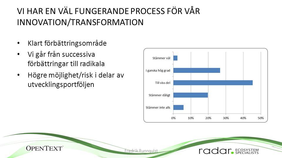 VI HAR EN VÄL FUNGERANDE PROCESS FÖR VÅR INNOVATION/TRANSFORMATION Klart förbättringsområde Vi går från successiva förbättringar till radikala Högre möjlighet/risk i delar av utvecklingsportföljen Fredrik Runnquist
