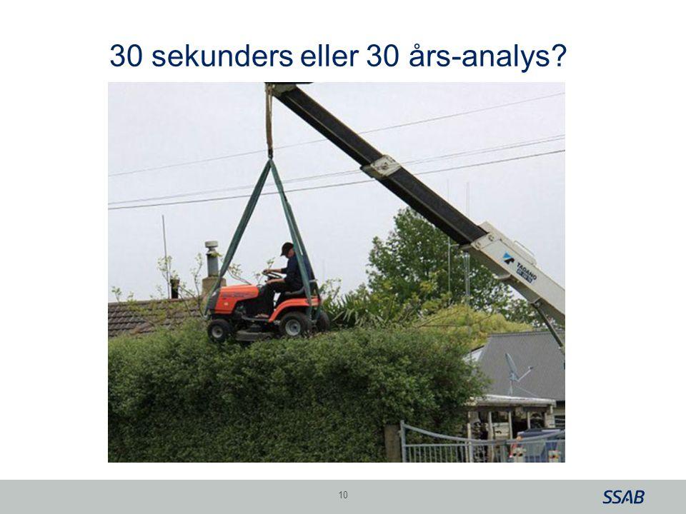 Grid 30 sekunders eller 30 års-analys? 10