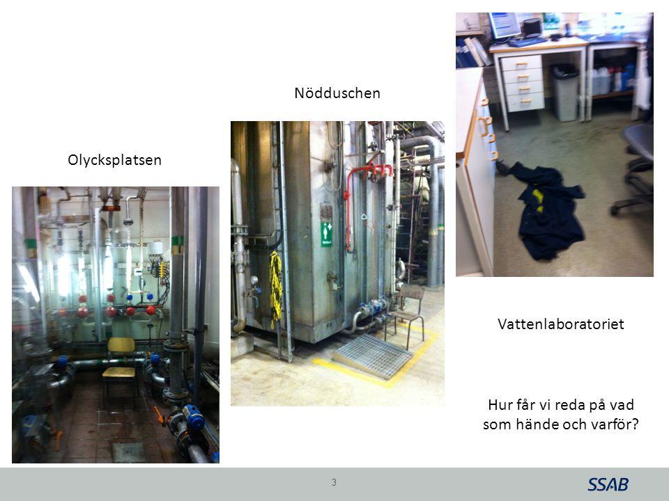 Grid 3 Olycksplatsen Nödduschen Vattenlaboratoriet Hur får vi reda på vad som hände och varför?