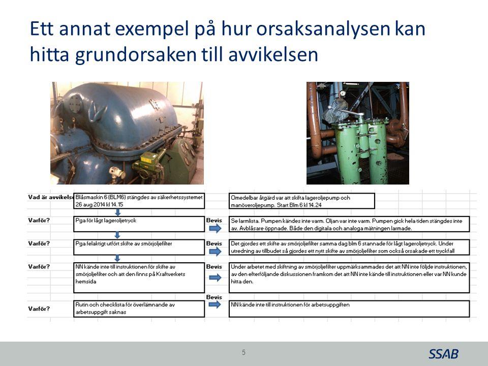 Grid Ett annat exempel på hur orsaksanalysen kan hitta grundorsaken till avvikelsen 5