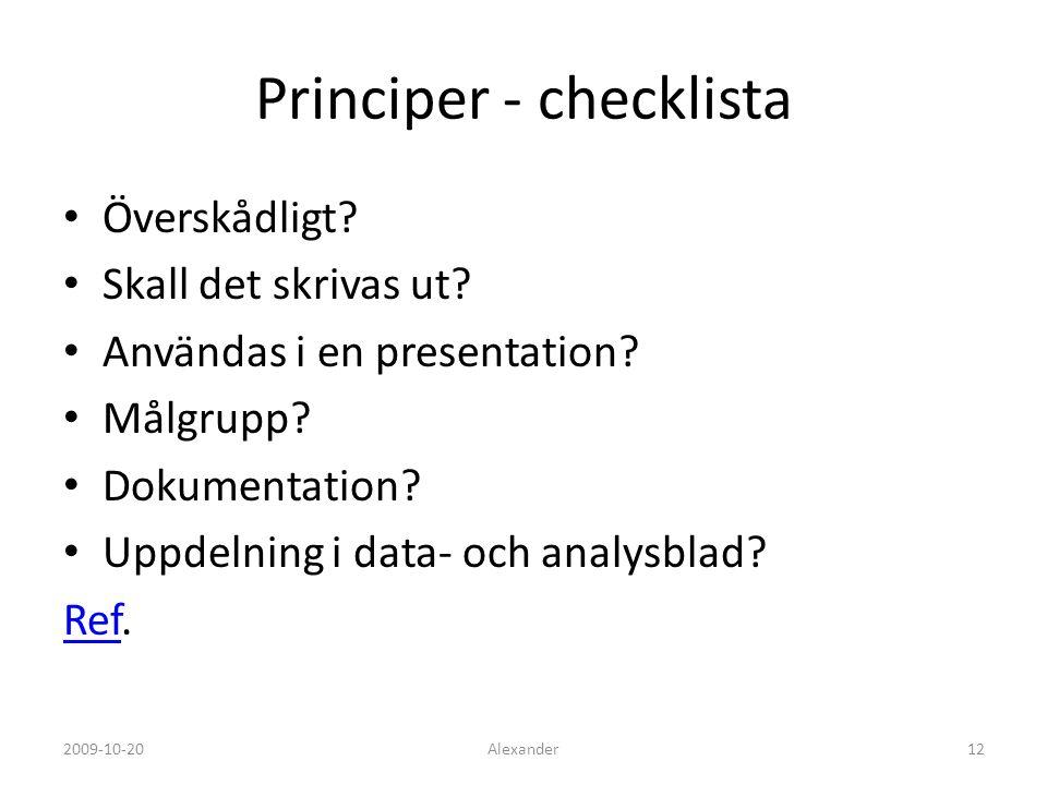 Principer - checklista Överskådligt. Skall det skrivas ut.