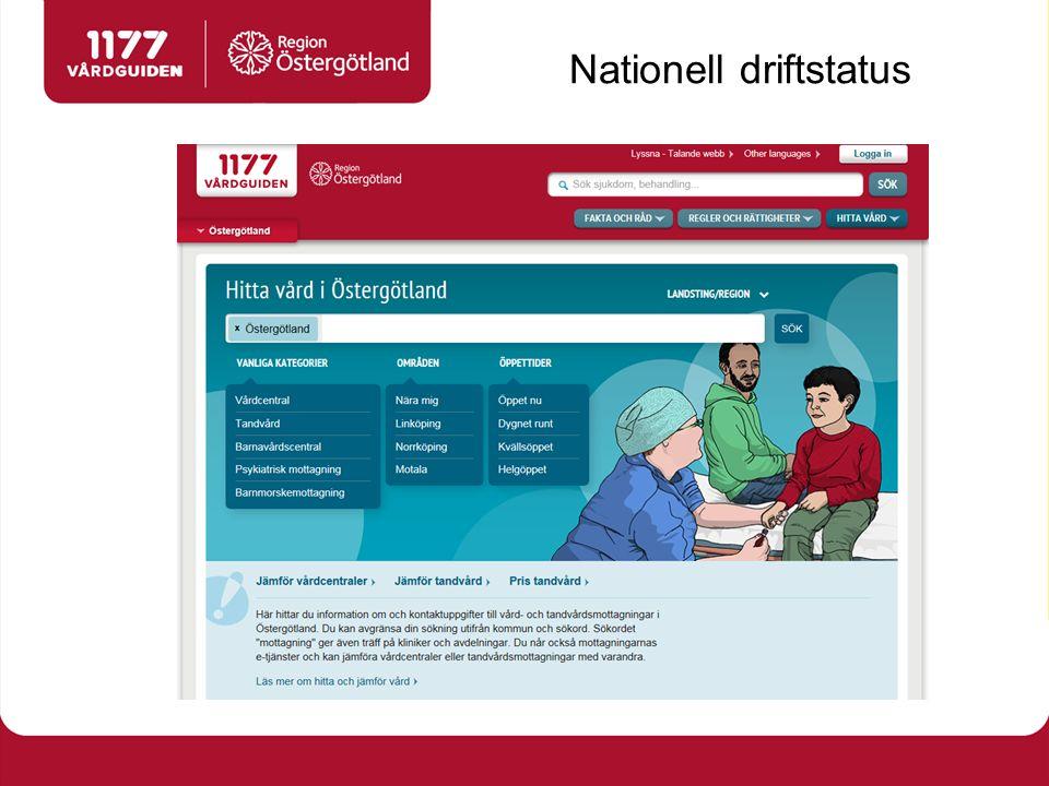 Nationell driftstatus