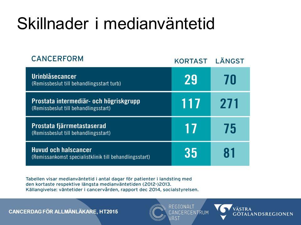 Skillnader i medianväntetid CANCERDAG FÖR ALLMÄNLÄKARE, HT2015