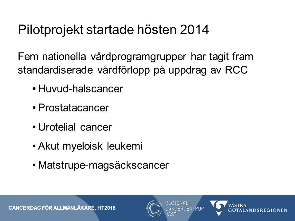 Pilotprojekt startade hösten 2014 Fem nationella vårdprogramgrupper har tagit fram standardiserade vårdförlopp på uppdrag av RCC Huvud-halscancer Pros