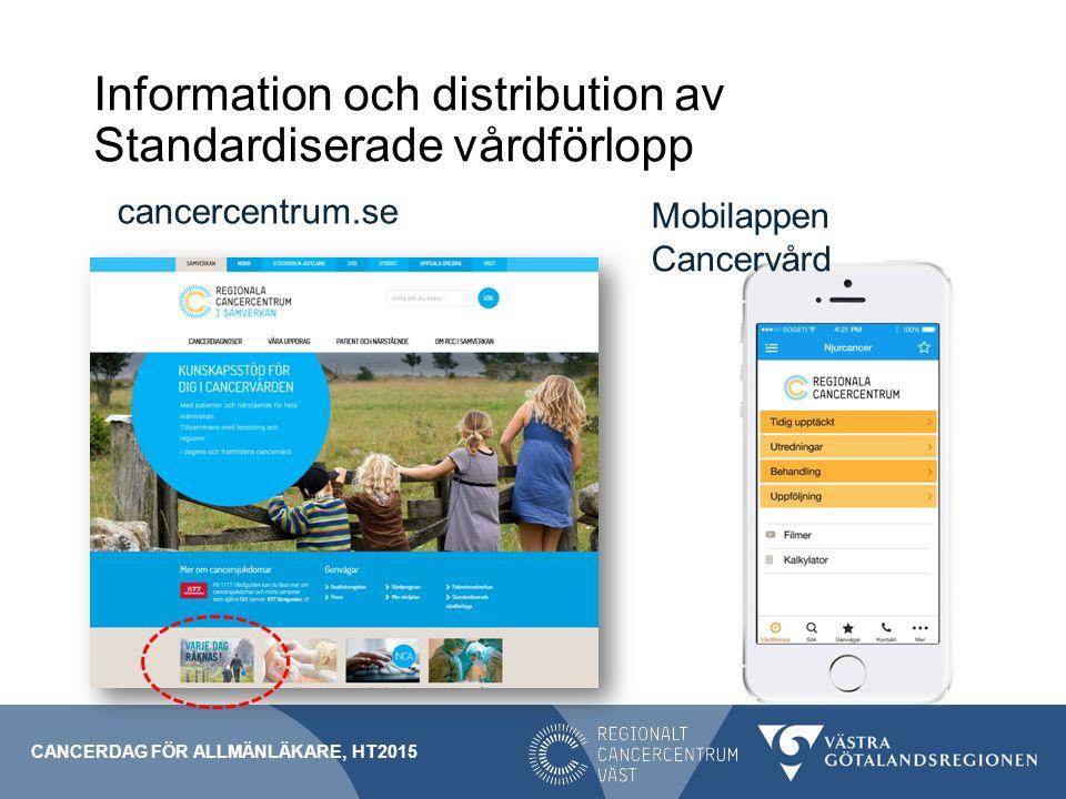 Information och distribution av Standardiserade vårdförlopp cancercentrum.se CANCERDAG FÖR ALLMÄNLÄKARE, HT2015 Mobilappen Cancervård