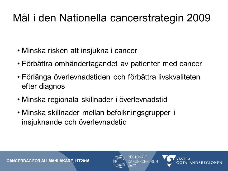 Mål i den Nationella cancerstrategin 2009 Minska risken att insjukna i cancer Förbättra omhändertagandet av patienter med cancer Förlänga överlevnadst