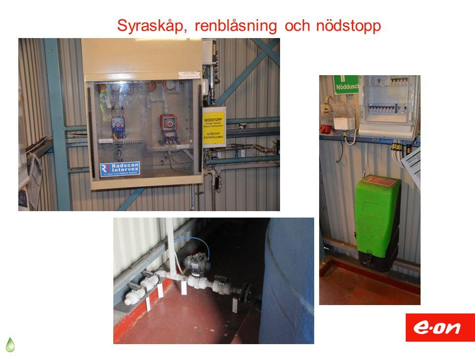 Syraskåp, renblåsning och nödstopp