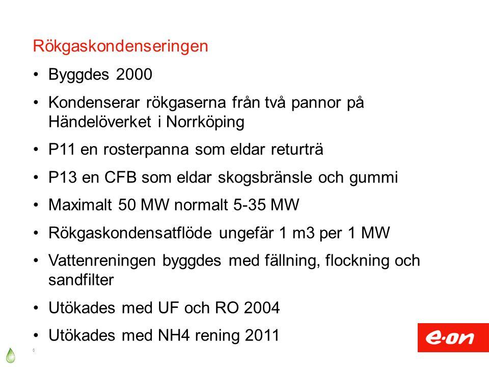 Rökgaskondenseringen Byggdes 2000 Kondenserar rökgaserna från två pannor på Händelöverket i Norrköping P11 en rosterpanna som eldar returträ P13 en CFB som eldar skogsbränsle och gummi Maximalt 50 MW normalt 5-35 MW Rökgaskondensatflöde ungefär 1 m3 per 1 MW Vattenreningen byggdes med fällning, flockning och sandfilter Utökades med UF och RO 2004 Utökades med NH4 rening 2011 6