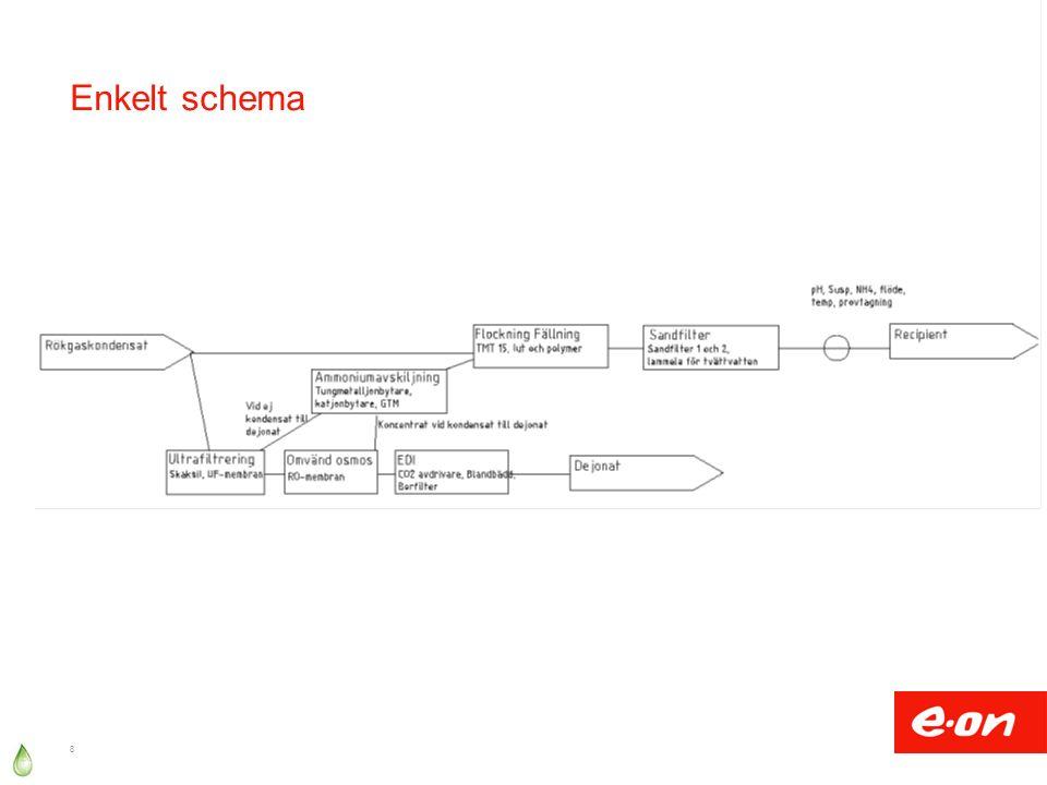 Enkelt schema 8