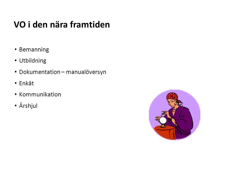 Sv Bemanning Utbildning Dokumentation – manualöversyn Enkät Kommunikation Årshjul VO i den nära framtiden