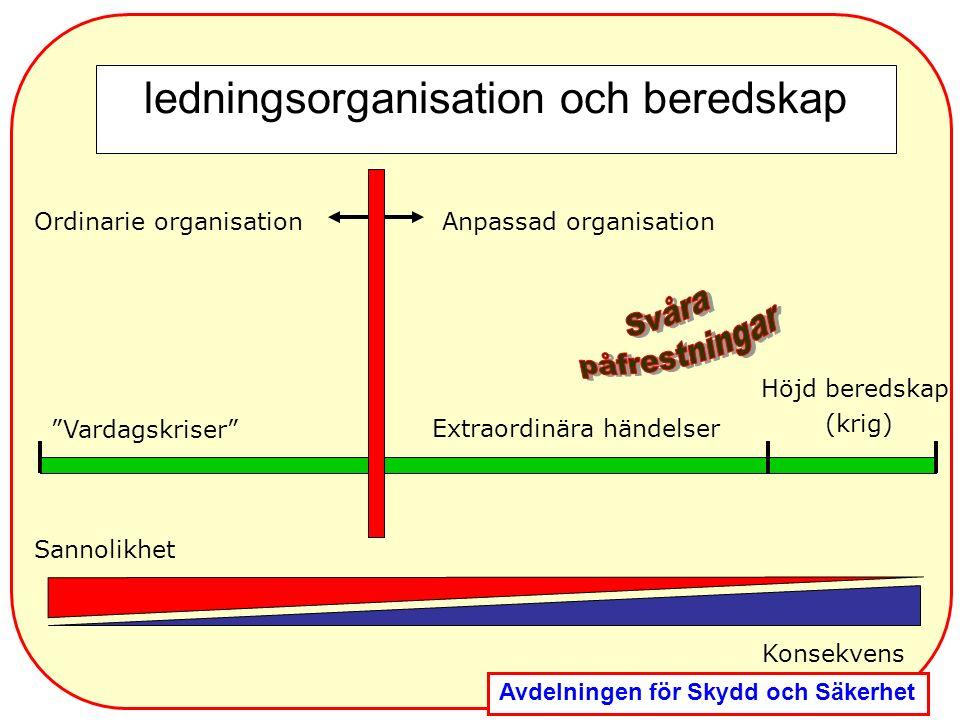 """Avdelningen för Skydd och Säkerhet ledningsorganisation och beredskap Ordinarie organisationAnpassad organisation """"Vardagskriser"""" Extraordinära händel"""