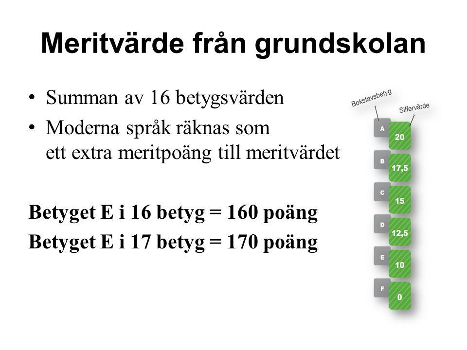 Meritvärde från grundskolan Summan av 16 betygsvärden Moderna språk räknas som ett extra meritpoäng till meritvärdet Betyget E i 16 betyg = 160 poäng