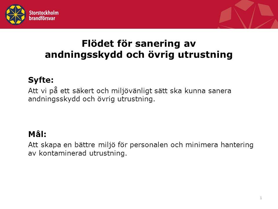 1 Syfte: Att vi på ett säkert och miljövänligt sätt ska kunna sanera andningsskydd och övrig utrustning.