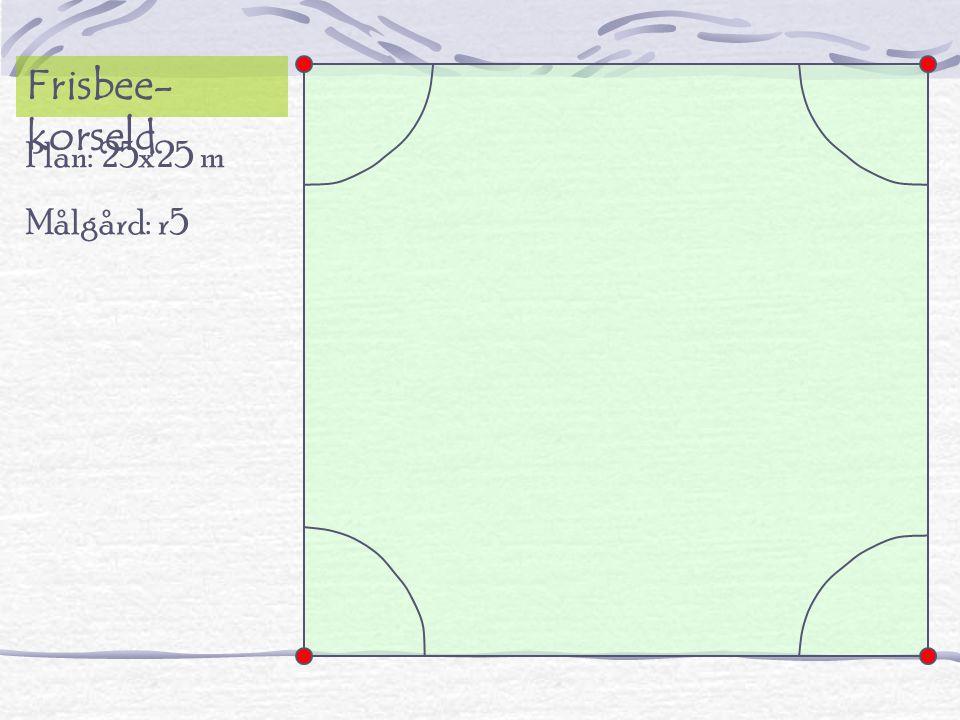 Korseld-boll Vid platsbrist minskas planen till valfri storlek.