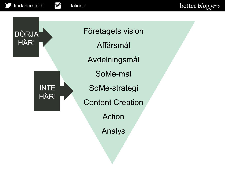 lindahornfeldt lalinda Företagets vision Affärsmål Avdelningsmål SoMe-mål SoMe-strategi Content Creation Action Analys BÖRJA HÄR! INTE HÄR!