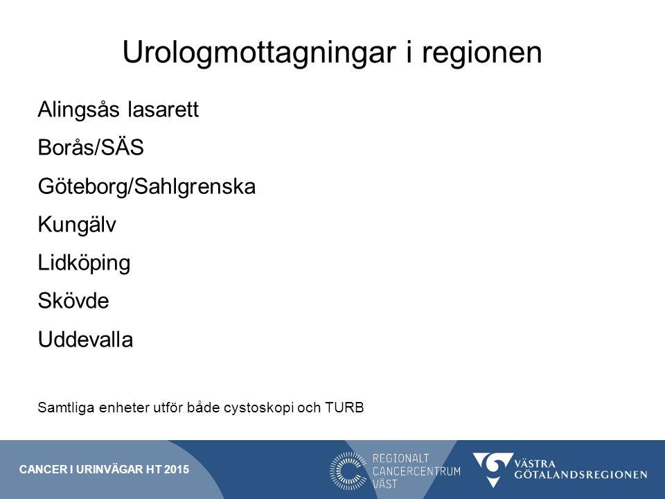 Urologmottagningar i regionen Alingsås lasarett Borås/SÄS Göteborg/Sahlgrenska Kungälv Lidköping Skövde Uddevalla Samtliga enheter utför både cystosko