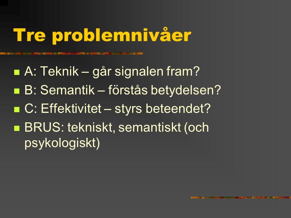 Tre problemnivåer A: Teknik – går signalen fram? B: Semantik – förstås betydelsen? C: Effektivitet – styrs beteendet? BRUS: tekniskt, semantiskt (och