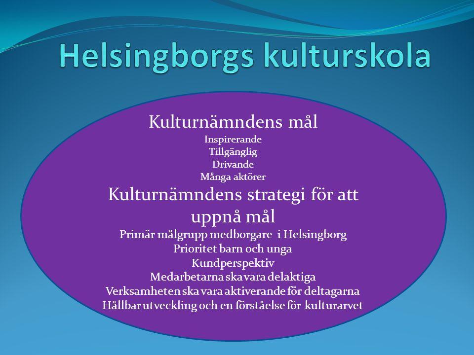 Kulturnämndens mål Inspirerande Tillgänglig Drivande Många aktörer Kulturnämndens strategi för att uppnå mål Primär målgrupp medborgare i Helsingborg Prioritet barn och unga Kundperspektiv Medarbetarna ska vara delaktiga Verksamheten ska vara aktiverande för deltagarna Hållbar utveckling och en förståelse för kulturarvet