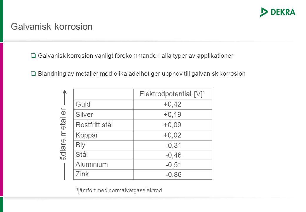 Elektrodpotential [V] 1 Guld+0,42 Silver+0,19 Rostfritt stål+0,09 Koppar+0,02 Bly -0,31 Stål -0,46 Aluminium -0,51 Zink -0,86 ädlare metaller 1 jämför