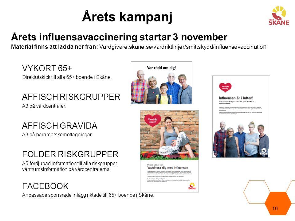 Årets kampanj VYKORT 65+ Direktutskick till alla 65+ boende i Skåne.