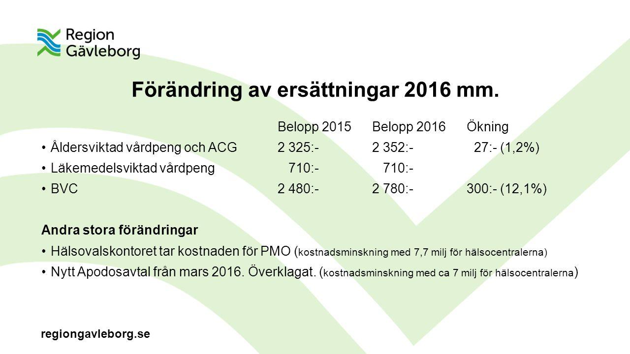 regiongavleborg.se Förändring av ersättningar 2016 mm.