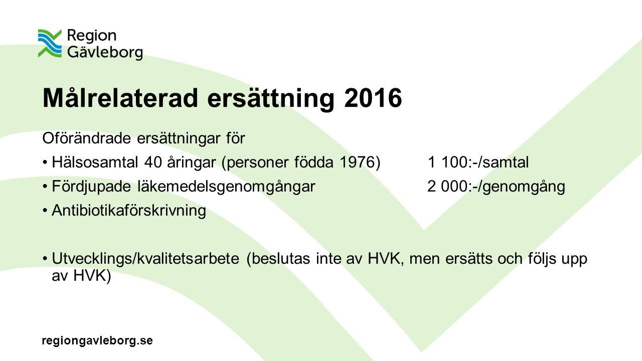 regiongavleborg.se Målrelaterad ersättning 2016 Oförändrade ersättningar för Hälsosamtal 40 åringar (personer födda 1976)1 100:-/samtal Fördjupade läkemedelsgenomgångar2 000:-/genomgång Antibiotikaförskrivning Utvecklings/kvalitetsarbete (beslutas inte av HVK, men ersätts och följs upp av HVK)