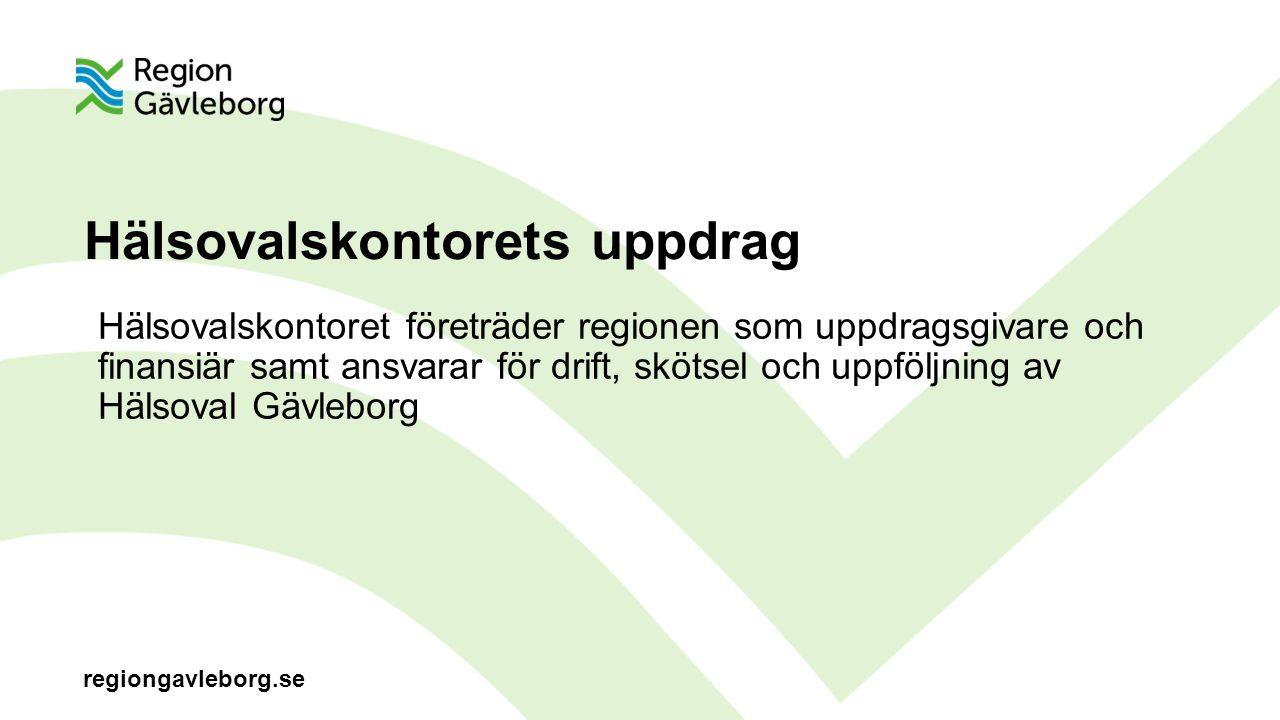 regiongavleborg.se Hälsovalskontorets uppdrag Hälsovalskontoret företräder regionen som uppdragsgivare och finansiär samt ansvarar för drift, skötsel och uppföljning av Hälsoval Gävleborg