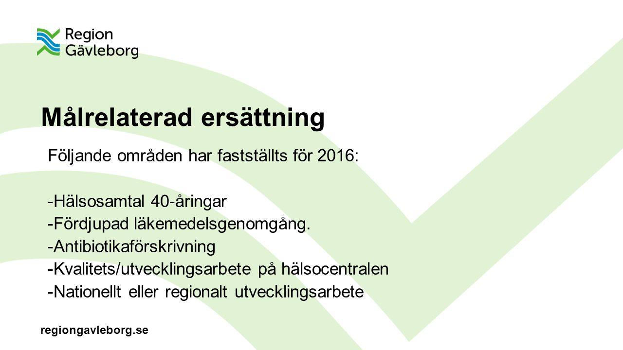 regiongavleborg.se Målrelaterad ersättning Följande områden har fastställts för 2016: -Hälsosamtal 40-åringar -Fördjupad läkemedelsgenomgång.