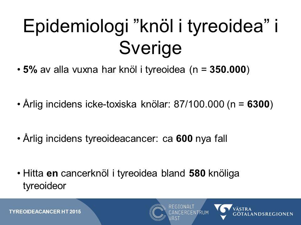 Epidemiologi knöl i tyreoidea i Sverige 5% av alla vuxna har knöl i tyreoidea (n = 350.000) Årlig incidens icke-toxiska knölar: 87/100.000 (n = 6300) Årlig incidens tyreoideacancer: ca 600 nya fall Hitta en cancerknöl i tyreoidea bland 580 knöliga tyreoideorHitta en cancerknöl i tyreoidea bland 580 knöliga tyreoideor TYREOIDEACANCER HT 2015