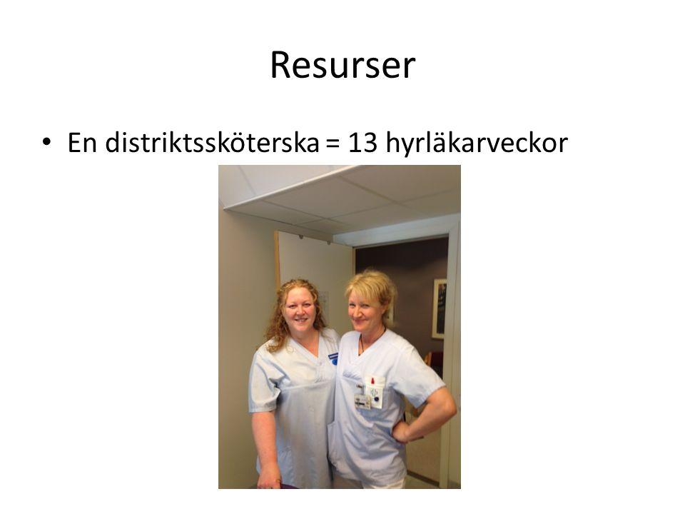 Resurser En distriktssköterska = 13 hyrläkarveckor