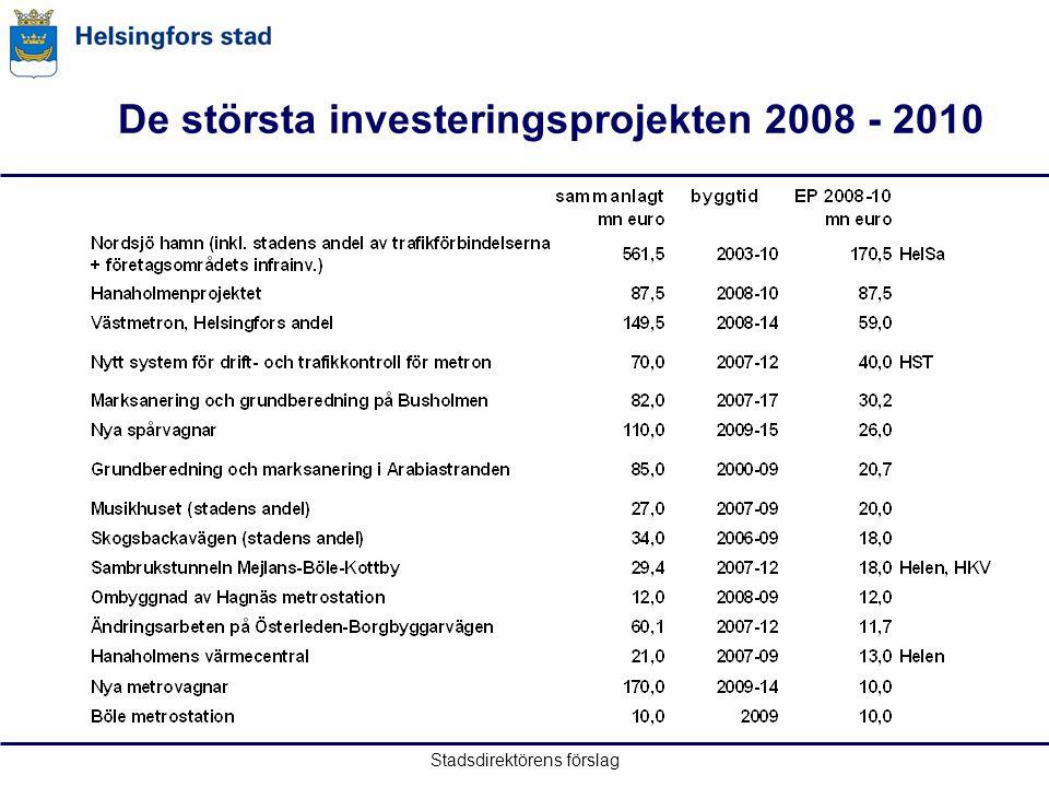 Stadsdirektörens förslag De största investeringsprojekten 2008 - 2010
