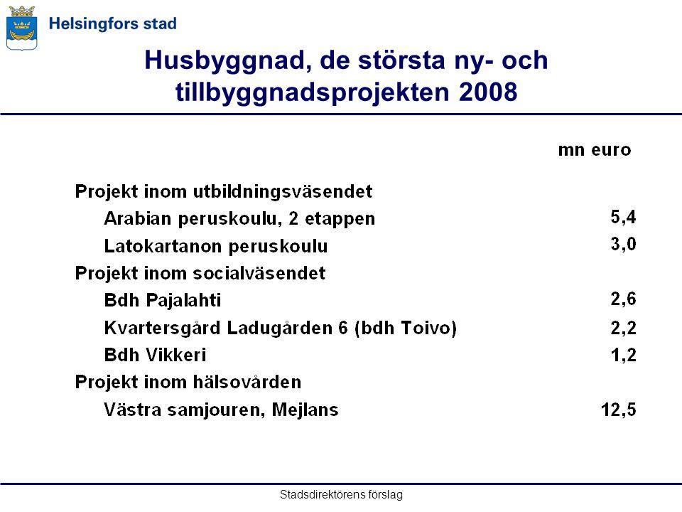 Stadsdirektörens förslag Husbyggnad, de största ny- och tillbyggnadsprojekten 2008