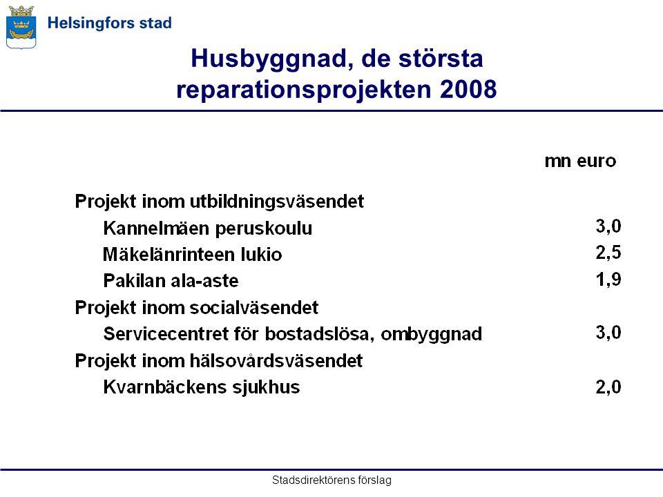 Stadsdirektörens förslag Husbyggnad, de största reparationsprojekten 2008