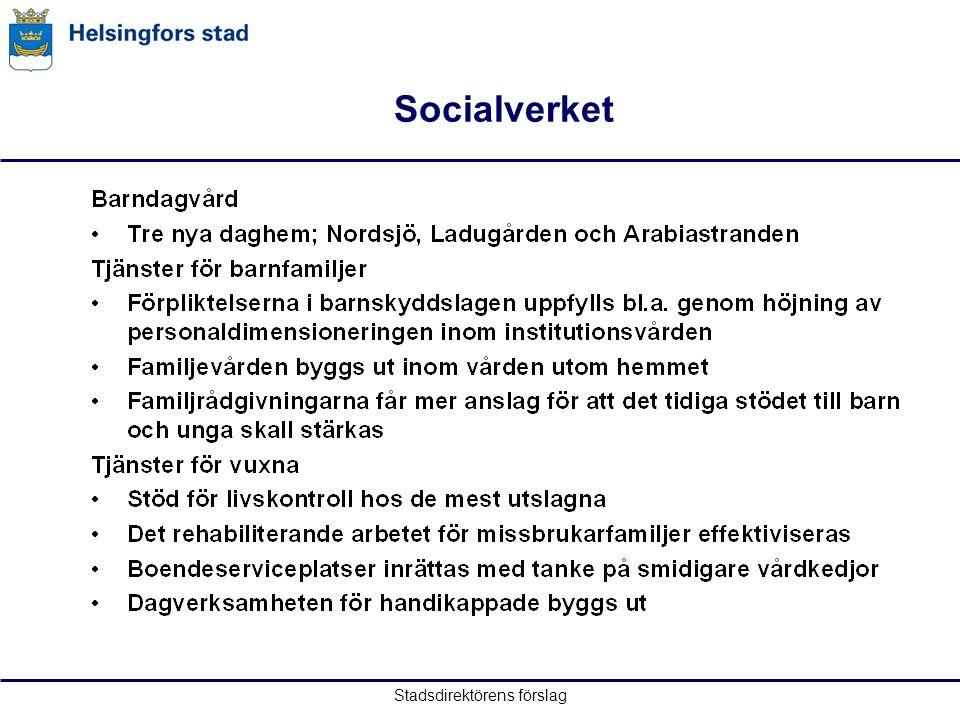 Stadsdirektörens förslag Socialverket
