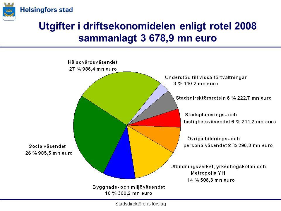 Stadsdirektörens förslag Utgifter i driftsekonomidelen enligt rotel 2008 sammanlagt 3 678,9 mn euro