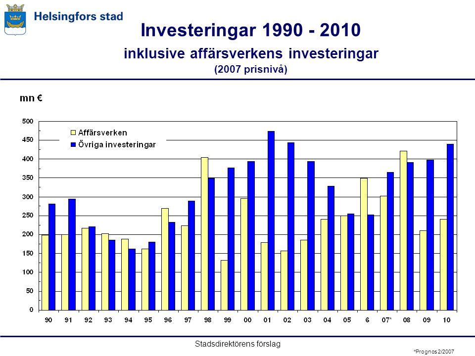 Stadsdirektörens förslag Investeringar 1990 - 2010 inklusive affärsverkens investeringar (2007 prisnivå) *Prognos 2/2007