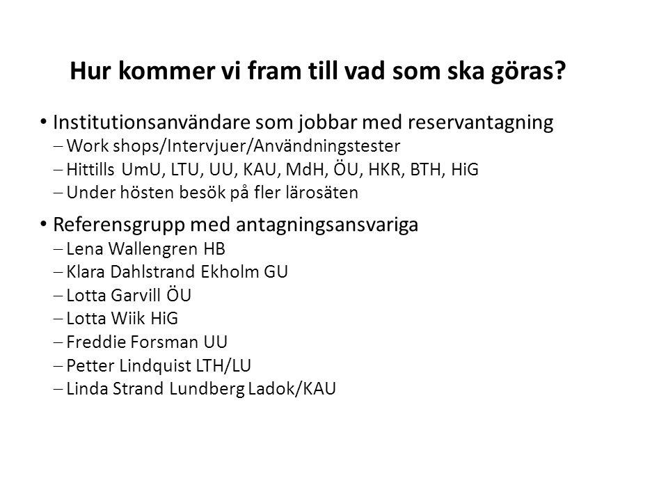 Sv Institutionsanvändare som jobbar med reservantagning  Work shops/Intervjuer/Användningstester  Hittills UmU, LTU, UU, KAU, MdH, ÖU, HKR, BTH, HiG
