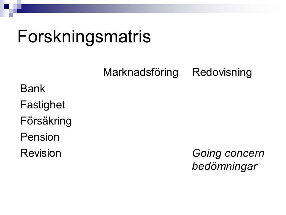 Forskningsmatris Marknadsföring Redovisning Bank Fastighet Försäkring Pension Revision Going concern bedömningar