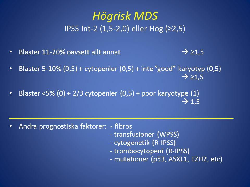 """Högrisk MDS IPSS Int-2 (1,5-2,0) eller Hög (≥2,5) Blaster 11-20% oavsett allt annat  ≥1,5 Blaster 5-10% (0,5) + cytopenier (0,5) + inte """"good"""" karyot"""