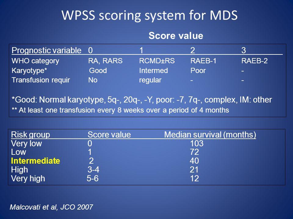 WPSS scoring system for MDS Prognostic variable0123________ WHO categoryRA, RARSRCMD±RSRAEB-1RAEB-2 Karyotype* GoodIntermedPoor- Transfusion requirNor