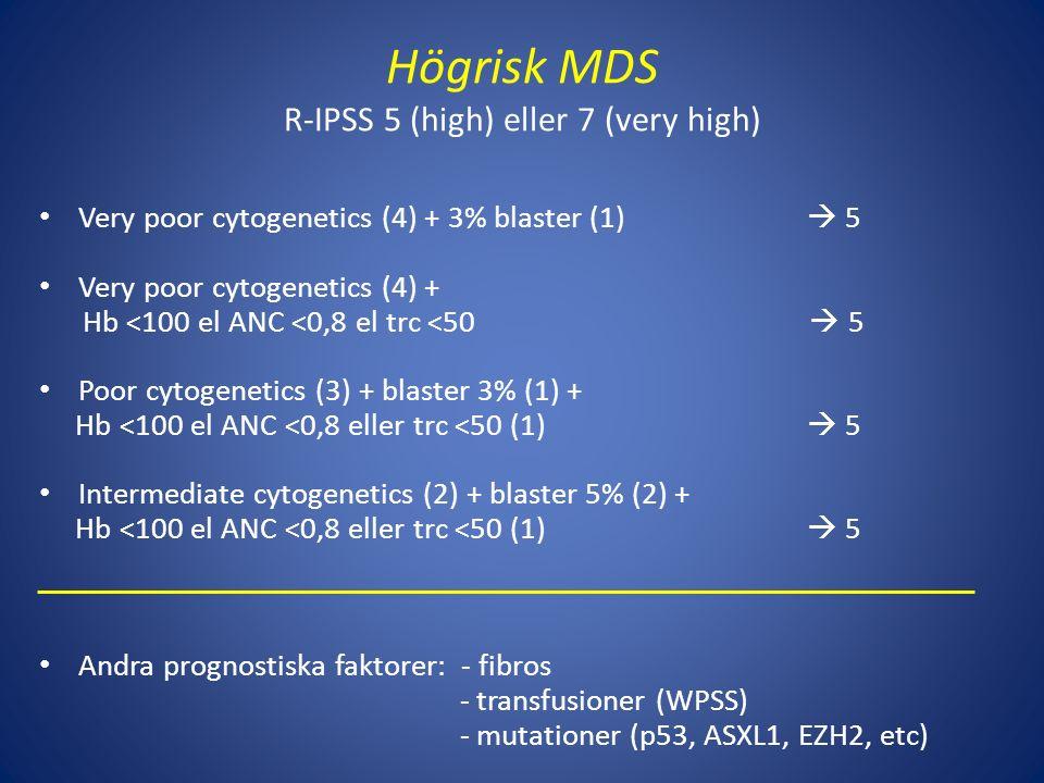 Högrisk MDS R-IPSS 5 (high) eller 7 (very high) Very poor cytogenetics (4) + 3% blaster (1)  5 Very poor cytogenetics (4) + Hb <100 el ANC <0,8 el tr