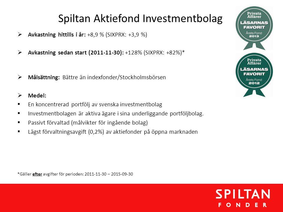 Spiltan Aktiefond Investmentbolag  Avkastning hittills i år: +8,9 % (SIXPRX: +3,9 %)  Avkastning sedan start (2011-11-30): +128% (SIXPRX: +82%)*  M