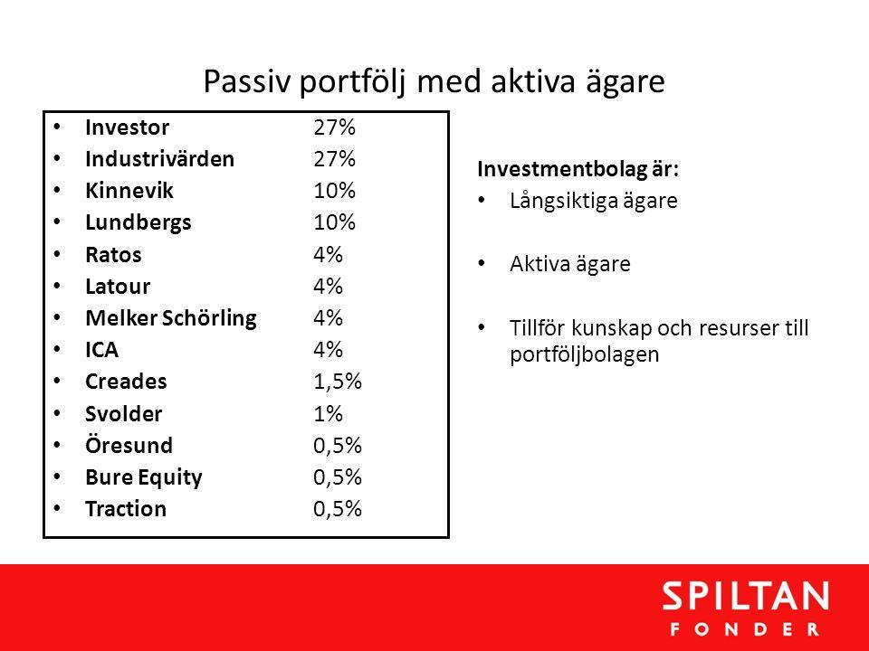 Passiv portfölj med aktiva ägare Investor27% Industrivärden27% Kinnevik10% Lundbergs10% Ratos4% Latour4% Melker Schörling4% ICA4% Creades1,5% Svolder1