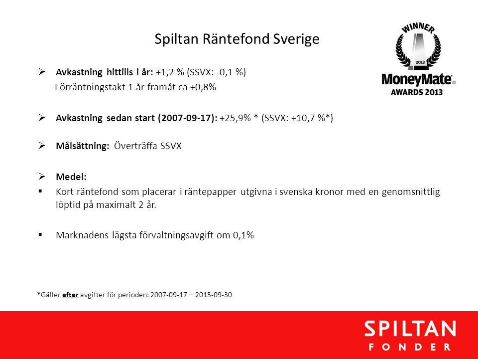 Spiltan Räntefond Sverige  Avkastning hittills i år: +1,2 % (SSVX: -0,1 %) Förräntningstakt 1 år framåt ca +0,8%  Avkastning sedan start (2007-09-17
