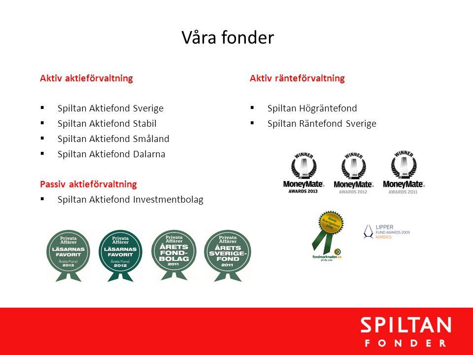 Våra fonder Aktiv aktieförvaltning  Spiltan Aktiefond Sverige  Spiltan Aktiefond Stabil  Spiltan Aktiefond Småland  Spiltan Aktiefond Dalarna Pass