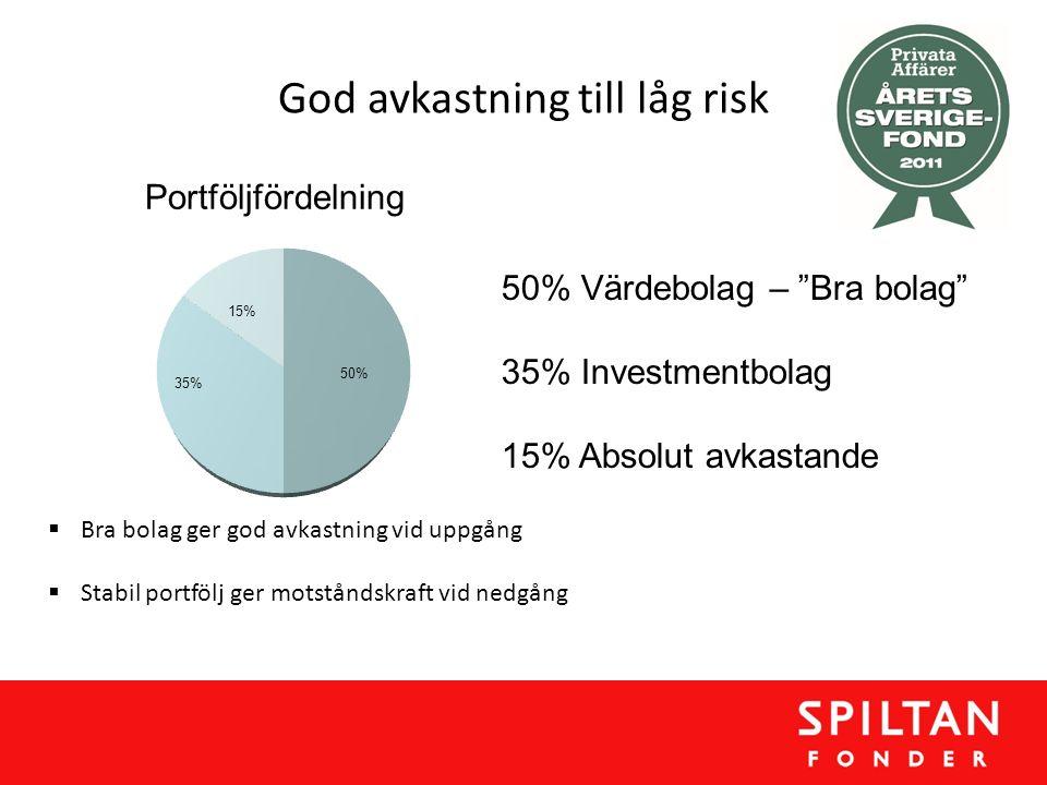 God avkastning till låg risk  Bra bolag ger god avkastning vid uppgång  Stabil portfölj ger motståndskraft vid nedgång Portföljfördelning 50% Värdeb