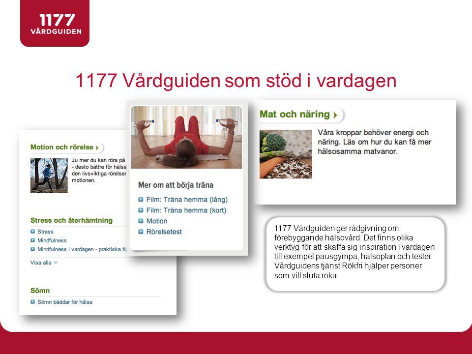 1177 Vårdguiden som stöd i vardagen 1177 Vårdguiden ger rådgivning om förebyggande hälsovård. Det finns olika verktyg för att skaffa sig inspiration i