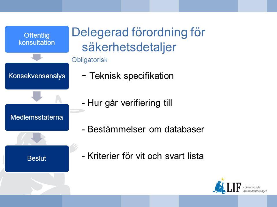 Delegerad förordning för säkerhetsdetaljer Obligatorisk - Teknisk specifikation - Hur går verifiering till - Bestämmelser om databaser - Kriterier för