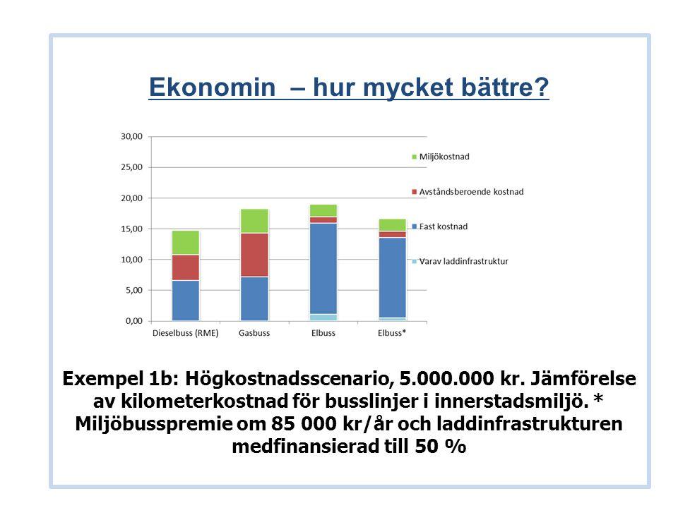 Ekonomin – hur mycket bättre. Exempel 1b: Högkostnadsscenario, 5.000.000 kr.