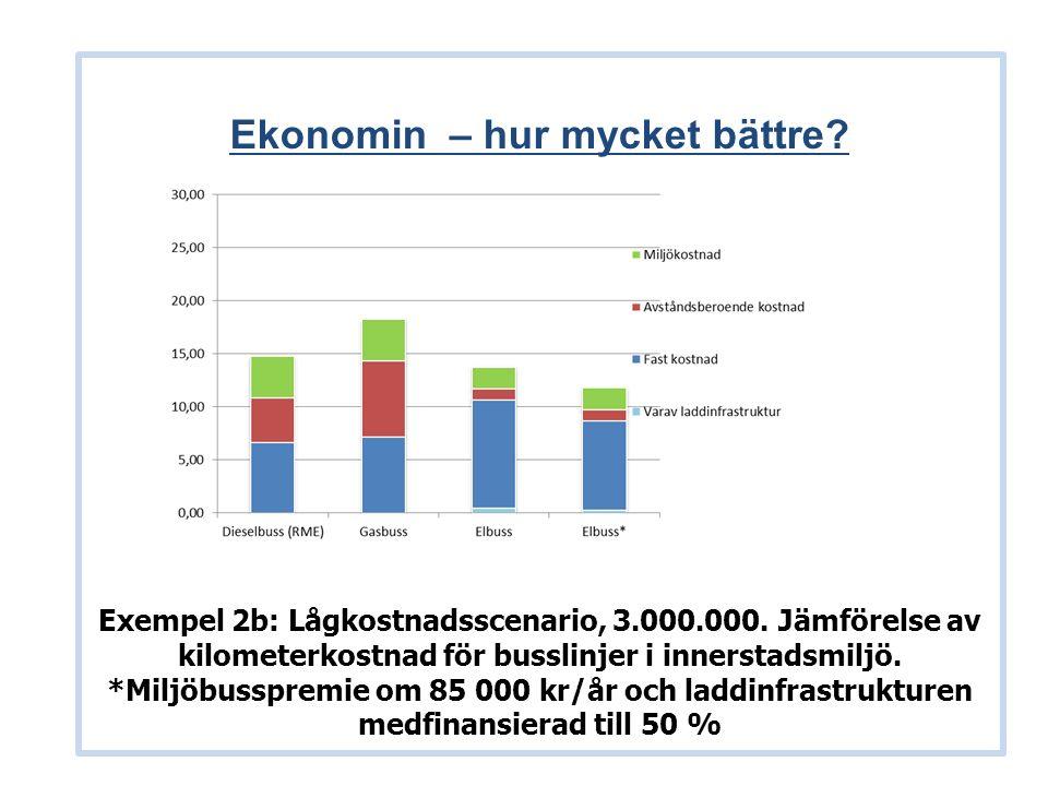 Ekonomin – hur mycket bättre. Exempel 2b: Lågkostnadsscenario, 3.000.000.